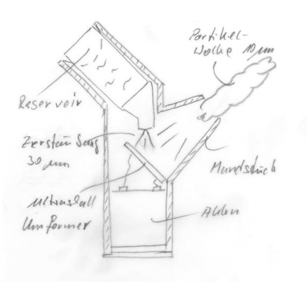 Kreative Ideen entwickeln - skizzen sind eine tolle Kreativitätstechnik!